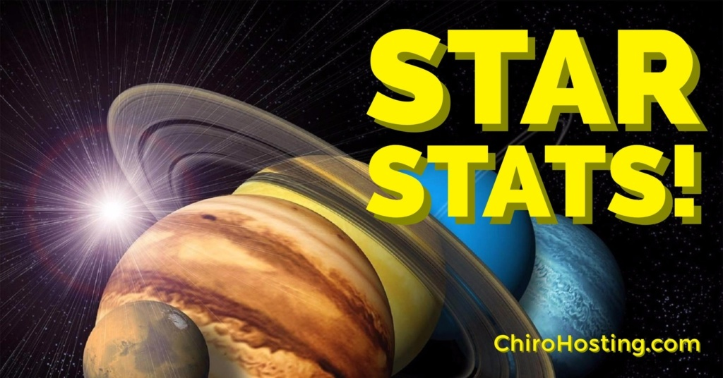 STAR STATS! You Simply Can't Deny the Power of 5-Star Ratings in Google Local Search Results!
